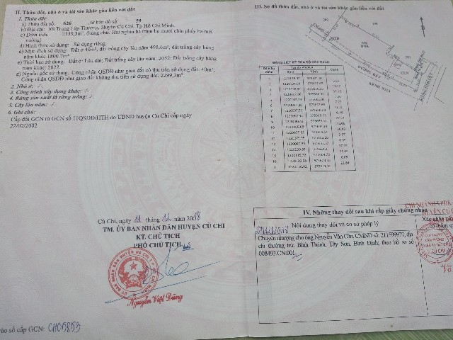 Đất mặt tiền đường tỉnh lộ 7 xã trung lập thượng huyện củ chi 2.239m2 giá 7.5 tỷ